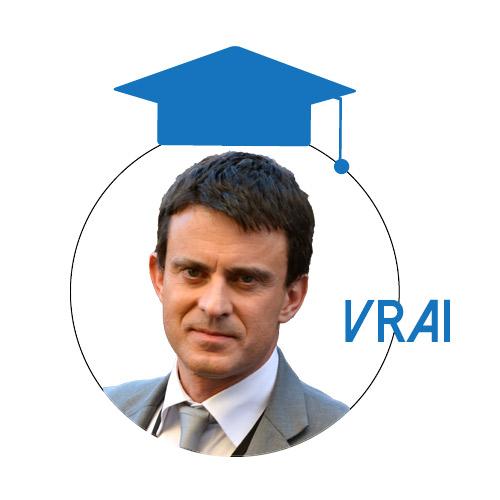 Manuel Valls : «Benoît Hamon n'a pas voté tous les textes en faveur de la sécurité»